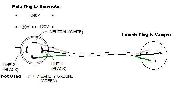 rv plug wiring diagram wiring diagram and hernes rv trailer plug wiring diagram home diagrams 7 rv blade