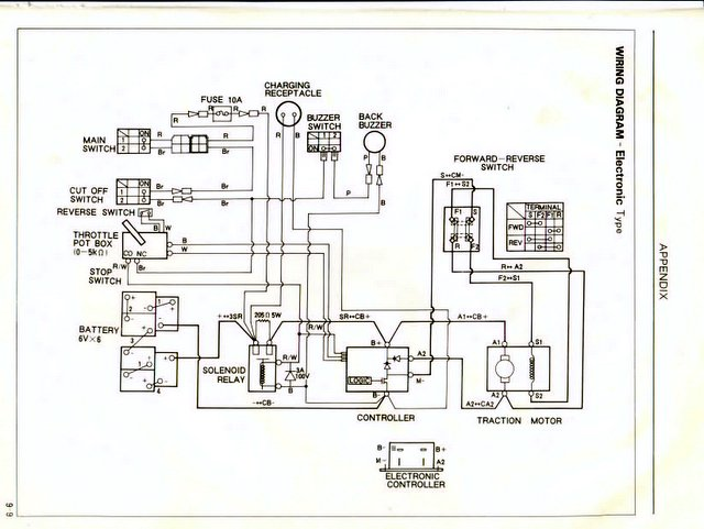 Golf Cart Freaks...I Need Help - Non-Wakeboarding Discussion Hyundai Golf Cart Volt Wiring Diagrams Html on
