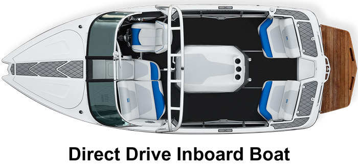 Direct Drive Inboard Boat