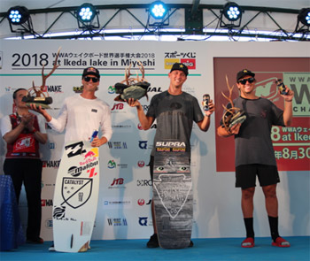 WWA Wakeboard World Championships